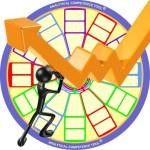 ACT kompas